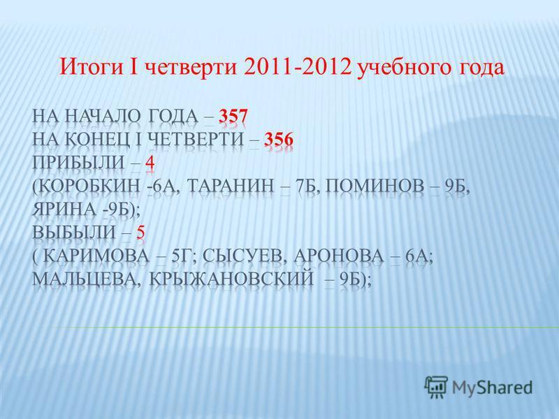 Итоги I четверти 2011-2012 учебного года