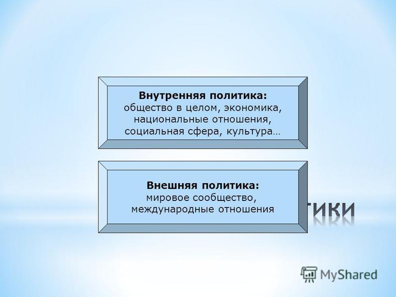 Внутренняя политика: общество в целом, экономика, национальные отношения, социальная сфера, культура… Внешняя политика: мировое сообщество, международные отношения