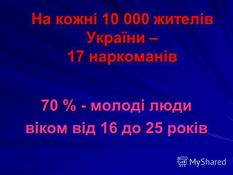 На кожні 10 000 жителів України – 17 наркоманів 70 % - молоді люди віком від 16 до 25 років