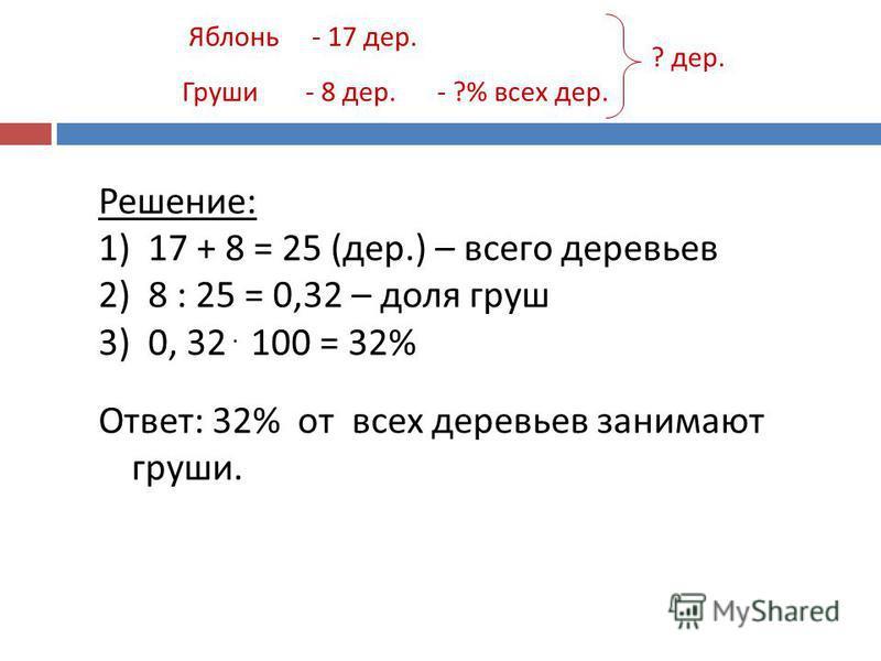 Яблонь Груши - 17 дер. - 8 дер.- ?% всех дер. ? дер. Решение : 1) 17 + 8 = 25 ( дер.) – всего деревьев 2) 8 : 25 = 0,32 – доля груш 3) 0, 32. 100 = 32% Ответ : 32% от всех деревьев занимают груши.