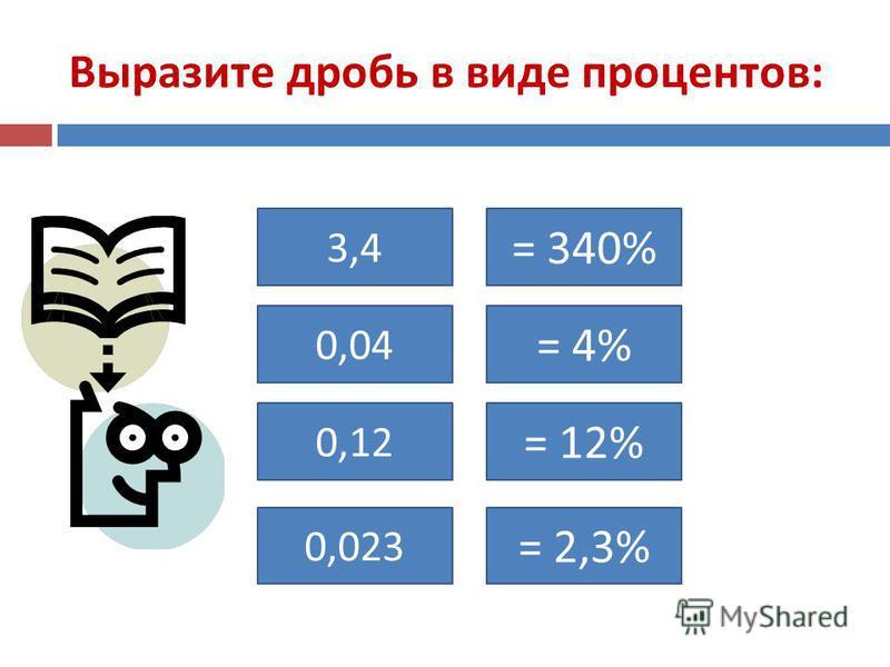 Выразите дробь в виде процентов : 3,4 = 340% 0,04 0,12 0,023 = 4% = 12% = 2,3%