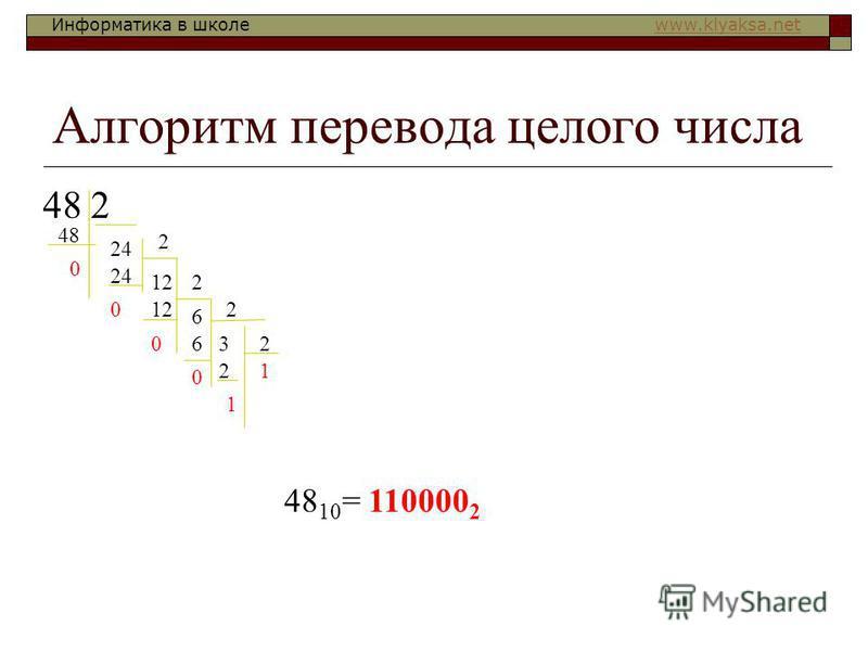 Информатика в школе www.klyaksa.netwww.klyaksa.net Перевод чисел в десятичную систему счисления 1101 2= 1*2 3 +1*2 2 +0*2 1 +1*2 0 = 8+4+1=13