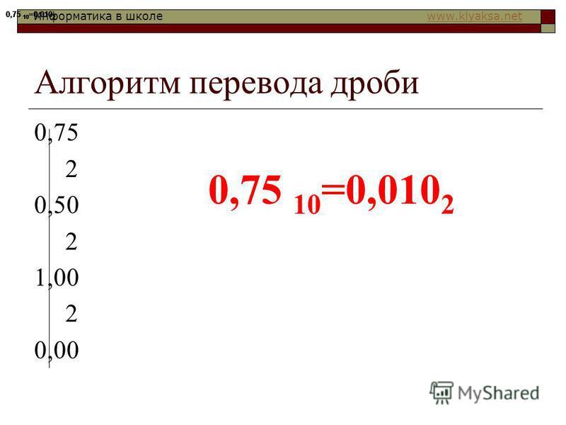 Информатика в школе www.klyaksa.netwww.klyaksa.net Алгоритм перевода целого числа 48 2 48 0 24 2 0 122 0 6 2 6 0 32 2 1 1 48 10 = 110000 2