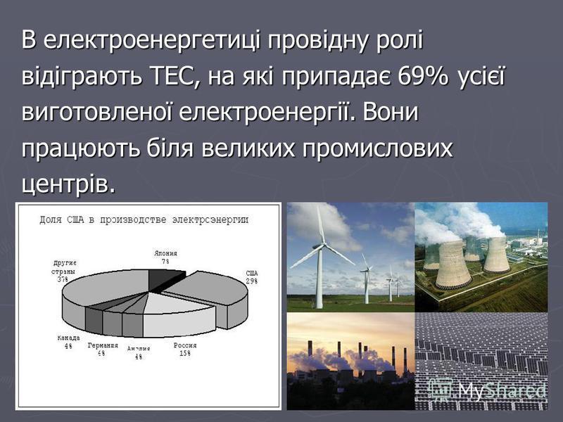 В електроенергетиці провідну ролі відіграють ТЕС, на які припадає 69% усієї виготовленої електроенергії. Вони працюють біля великих промислових центрів.