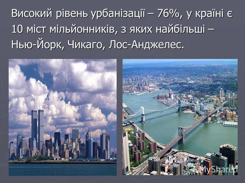 Високий рівень урбанізації – 76%, у країні є 10 міст мільйонників, з яких найбільші – Нью-Йорк, Чикаго, Лос-Анджелес.