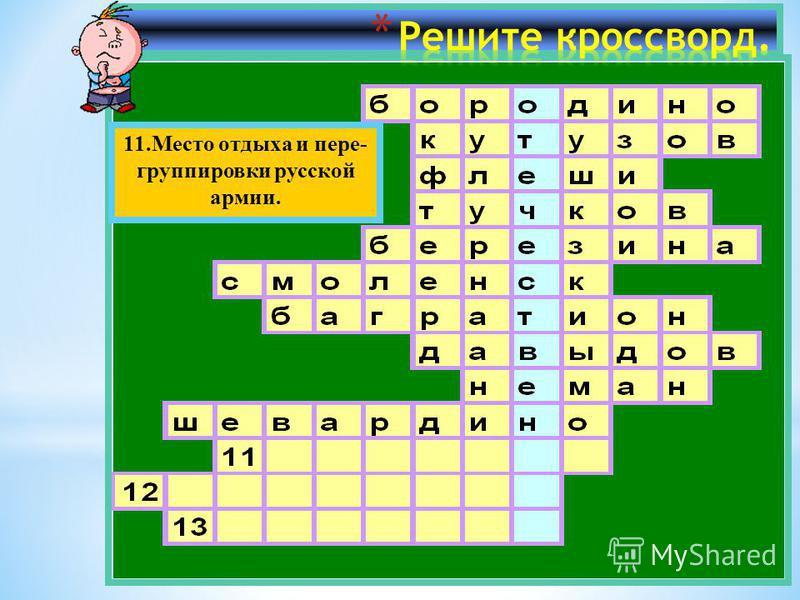 11. Место отдыха и пере- группировки русской армии.