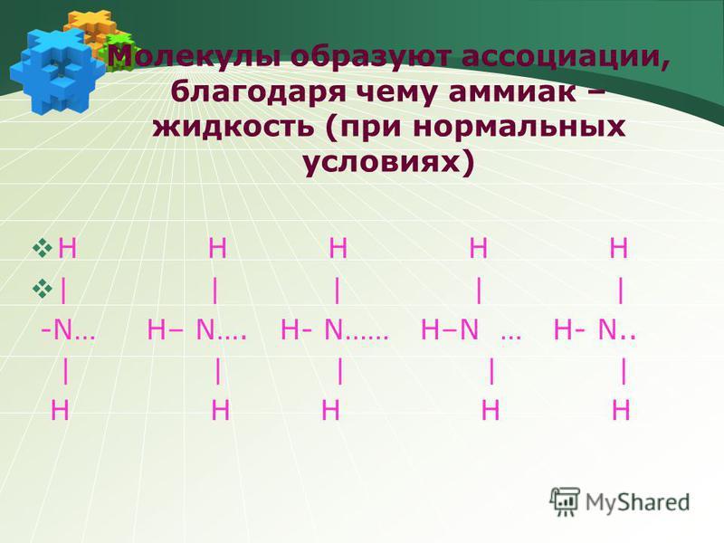 Молекулы образуют ассоциации, благодаря чему аммиак – жидкость (при нормальных условиях) H H H H H | | | | | -N… H– N…. H- N…… H–N … H- N.. | | | | | H H H H H