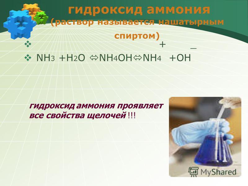 гидроксид аммония (раствор называется нашатырным спиртом) + _ NH 3 +H 2 O NH 4 OH NH 4 +OH гидроксид аммония проявляет все свойства щелочей !!!