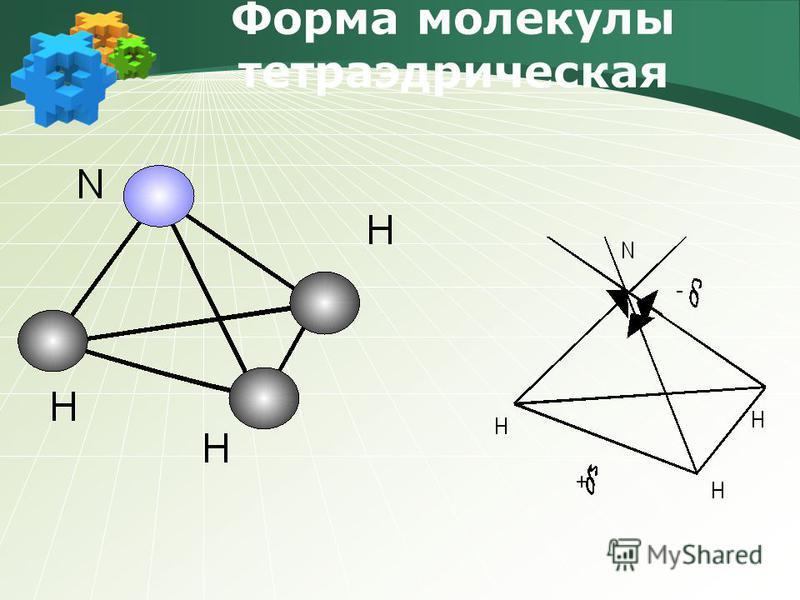 Форма молекулы тетраэдрическая