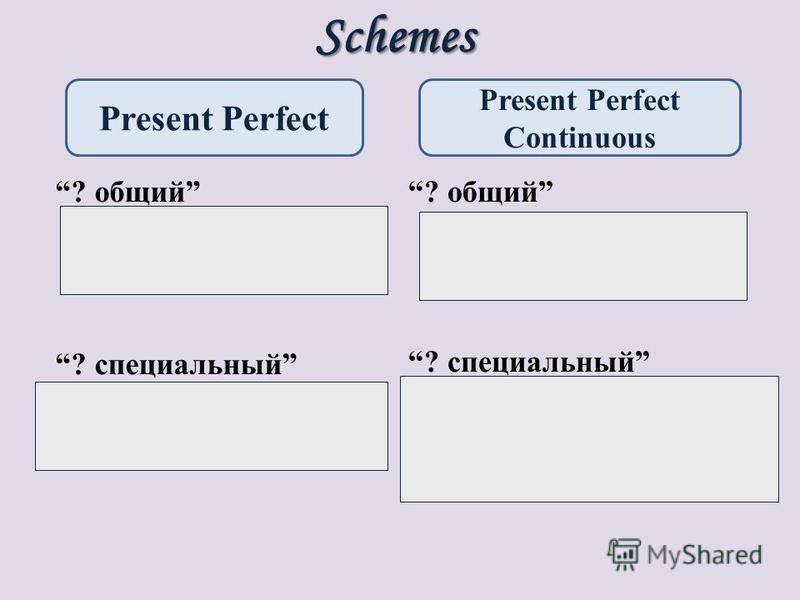 Schemes ? общий Have/ has + П + V 3 ? ? специальный + have/has + П + V 3 ? ? общий Have/ has + П + been + V ing ? ? специальный + have/ has+ П + been +V ing ? ?? Present Perfect Present Perfect Continuous