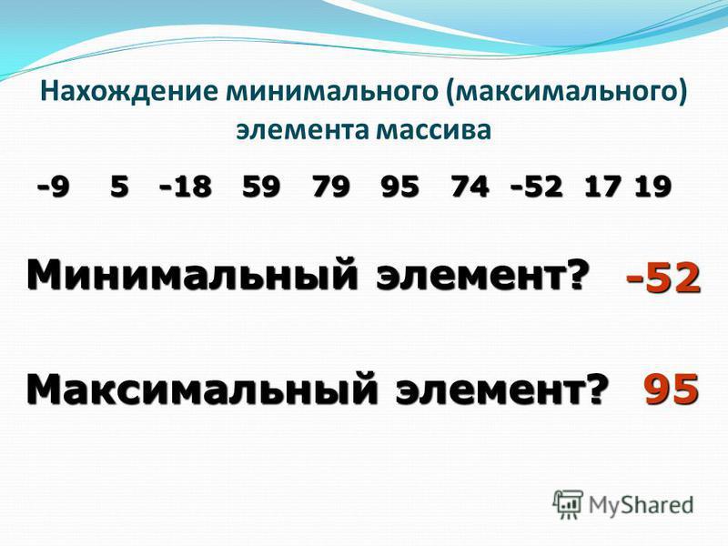 Нахождение минимального (максимального) элемента массива -52 Максимальный элемент? Максимальный элемент? -9 5 -18 59 79 95 74 -52 17 19 -9 5 -18 59 79 95 74 -52 17 19 Минимальный элемент? Минимальный элемент? 95