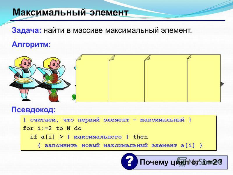 Максимальный элемент Задача: найти в массиве максимальный элемент. Алгоритм: Псевдокод: { считаем, что первый элемент – максимальный } for i:=2 to N do if a[i] > { максимального } then { запомнить новый максимальный элемент a[i] } { считаем, что перв