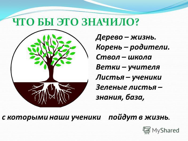 ЧТО БЫ ЭТО ЗНАЧИЛО? Дерево – жизнь. Корень – родители. Ствол – школа Ветки – учителя Листья – ученики Зеленые листья – знания, база, с которыми наши ученики пойдут в жизнь.