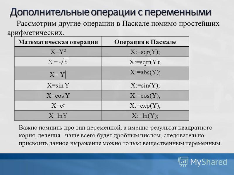 Рассмотрим другие операции в Паскале помимо простейших арифметических. Математическая операция Операция в Паскале X=Y 2 X:=sqr(Y); X:=sqrt(Y); X= | Y | X:=abs(Y); X=sin YX:=sin(Y); X=cos YX:=cos(Y); X=e y X:=exp(Y); X=lnYX:=ln(Y); Важно помнить про т
