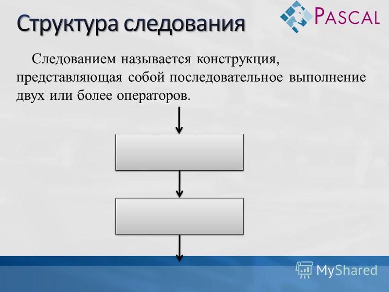 Следованием называется конструкция, представляющая собой последовательное выполнение двух или более операторов.