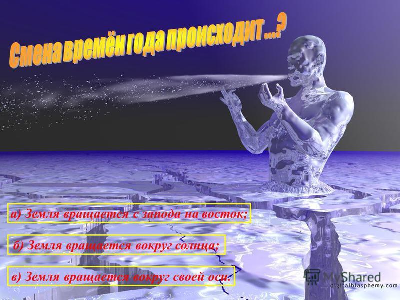 а) Земля вращается с запада на восток; б) Земля вращается вокруг солнца; в) Земля вращается вокруг своей оси.