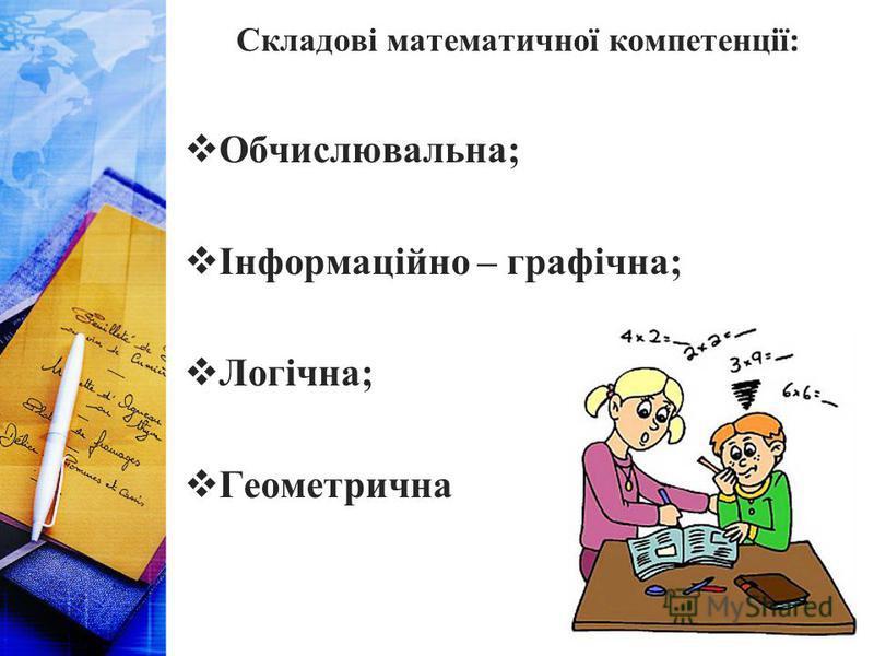 Складові математичної компетенції: Обчислювальна; Інформаційно – графічна; Логічна; Геометрична