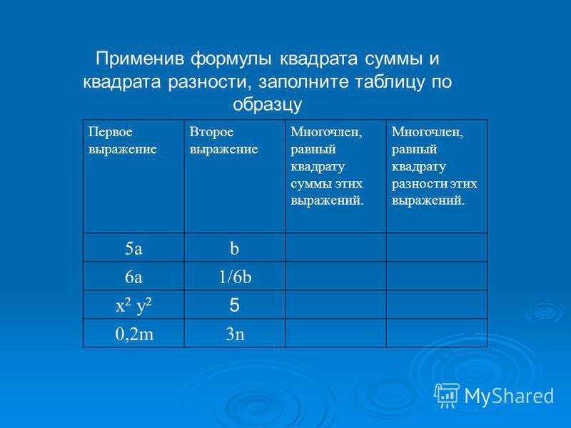 Первое выражение Второе выражение Многочлен, равный квадрату суммы этих выражений. Многочлен, равный квадрату разности этих выражений. 5 аb 6a1/6b x 2 y 2 5 0,2m3n Применив формулы квадрата суммы и квадрата разности, заполните таблицу по образцу