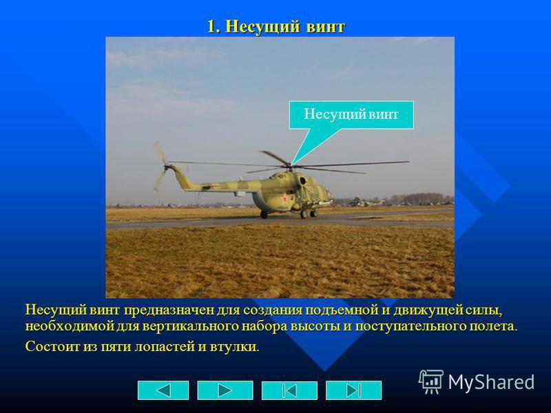 9 Аэродинамическая компоновка вертолета включает: 1. Несущий винт. 1. Несущий винт. 2. Рулевой винт. 2. Рулевой винт. 3. Фюзеляж вертолёта. 3. Фюзеляж вертолёта. 4. Стабилизатор. 4. Стабилизатор. 5. Взлетно-посадочные устройства. 5. Взлетно-посадочны
