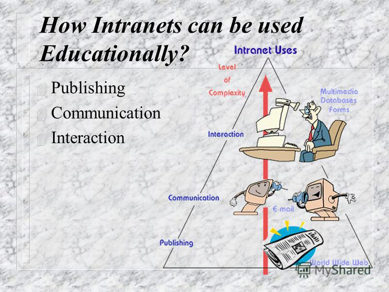 How Intranets can be used Educationally? 4 Publishing 4 Communication 4 Interaction