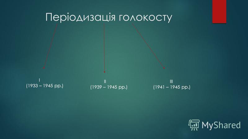 Періодизація голокосту І (1933 – 1945 рр.) ІІ (1939 – 1945 рр.) ІІІ (1941 – 1945 рр.)