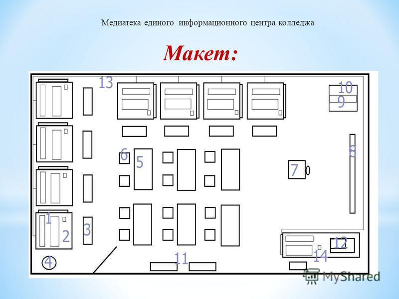 Макет: Медиатека единого информационного центра колледжа