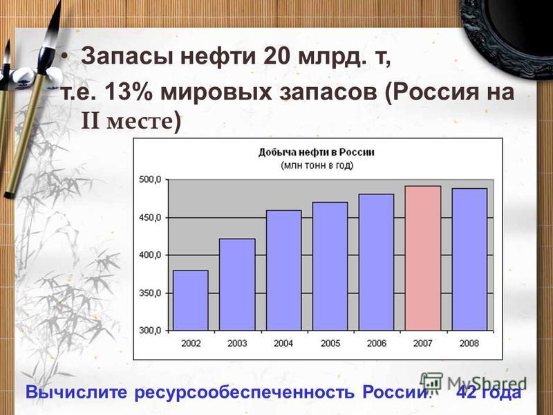 Запасы нефти 20 млрд. т, т.е. 13% мировых запасов (Россия на II месте ) Вычислите ресурсообеспеченность России.42 года