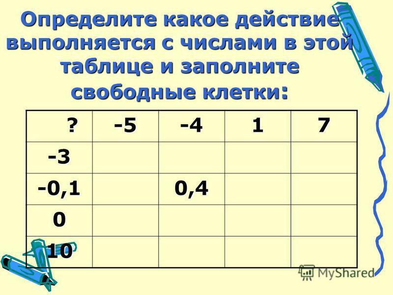 Определите какое действие выполняется с числами в этой таблице и заполните свободные клетки : ?-5-417 -3 -0,10,4 0 10