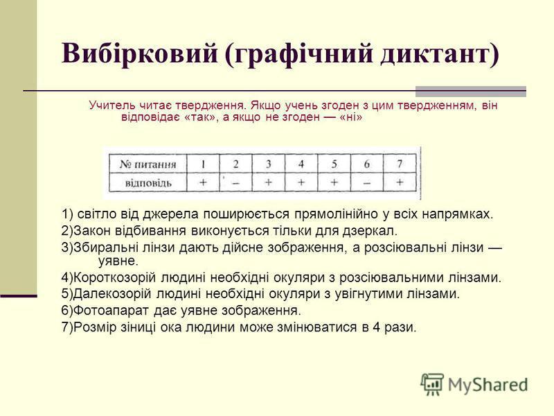 Вибірковий (графічний диктант) Учитель читає твердження. Якщо учень згоден з цим твердженням, він відповідає «так», а якщо не згоден «ні» 1) світло від джерела поширюється прямолінійно у всіх напрямках. 2)Закон відбивання виконується тільки для дзерк