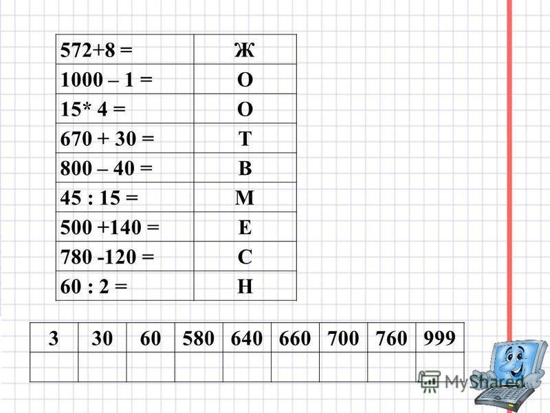 572+8 =Ж 1000 – 1 =О 15* 4 =О 670 + 30 =Т 800 – 40 =В 45 : 15 =М 500 +140 =Е 780 -120 =С 60 : 2 =Н 33060580640660700760999