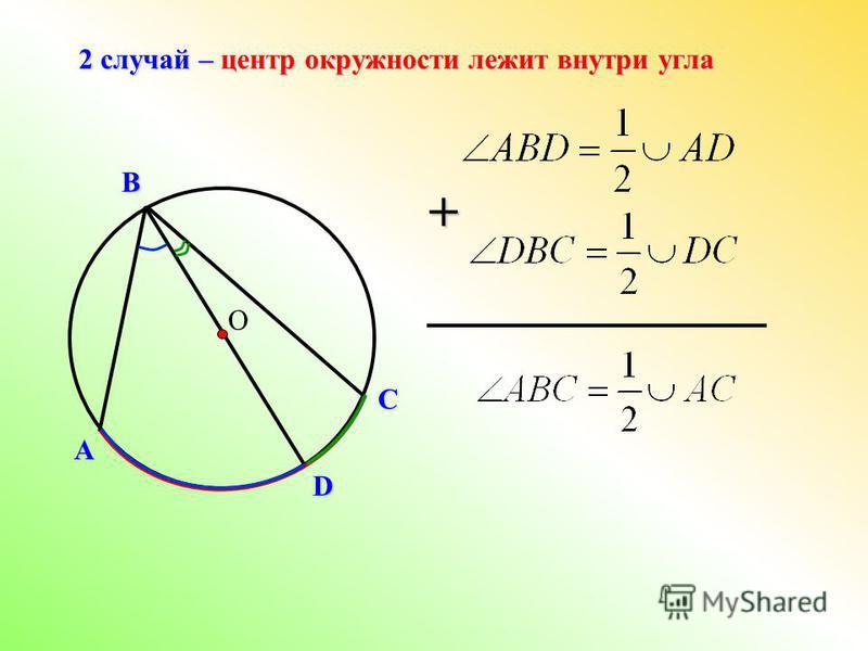О А С В 2 случай – центр окружности лежит внутри угла D+
