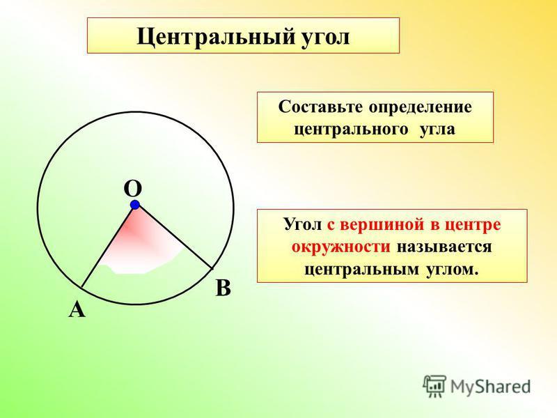 А В О Центральный угол Составьте определение центрального угла Угол с вершиной в центре окружности называется центральным углом.
