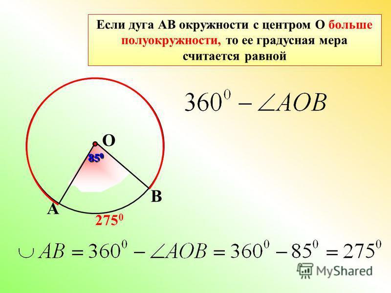 А В О Если дуга АВ окружности с центром О больше полуокружности, то ее градусная мера считается равной 85 0 275 0 85 0