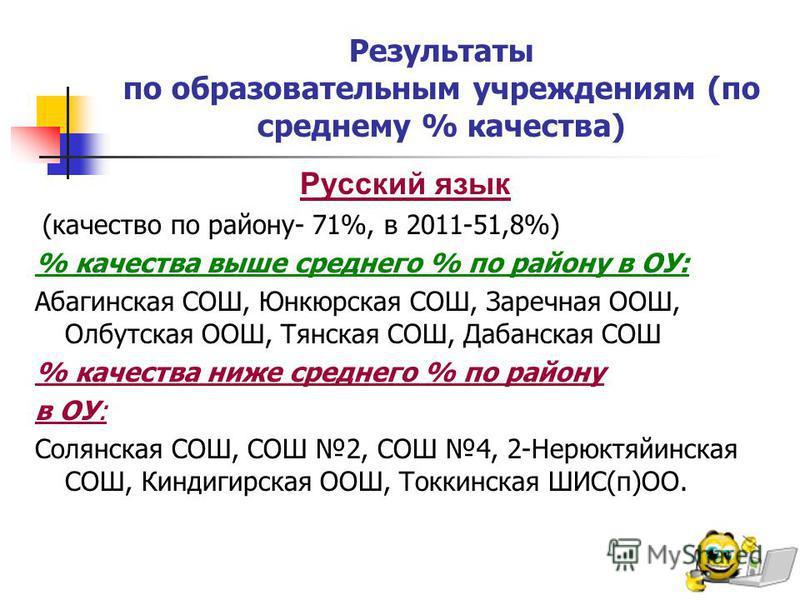 Результаты по образовательным учреждениям (по среднему % качества) Русский язык (качество по району- 71%, в 2011-51,8%) % качества выше среднего % по району в ОУ: Абагинская СОШ, Юнкюрская СОШ, Заречная ООШ, Олбутская ООШ, Тянская СОШ, Дабанская СОШ