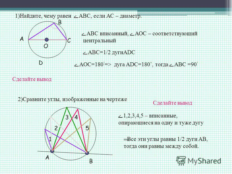 1)Найдите, чему равен АВС, если АС – диаметр. А В С О АВС вписанный, АОС – соответствующий центральный АВС=1/2 дугиАDС АOС=180 ˚ => дуга ADC=180˚, тогда АВС =90 ˚ Сделайте вывод 2)Сравните углы, изображенные на чертеже А В 1 2 34 5 1,2,3,4,5 – вписан