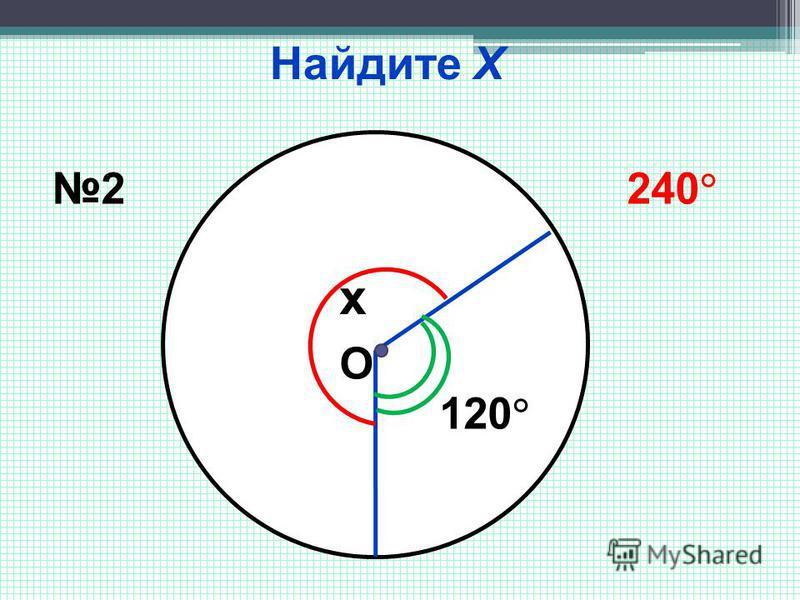 Найдите Х x 120 2 240 О