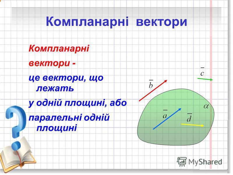 Компланарні вектори - це вектори, що лежать у одній площині, або паралельні одній площині Компланарні вектори