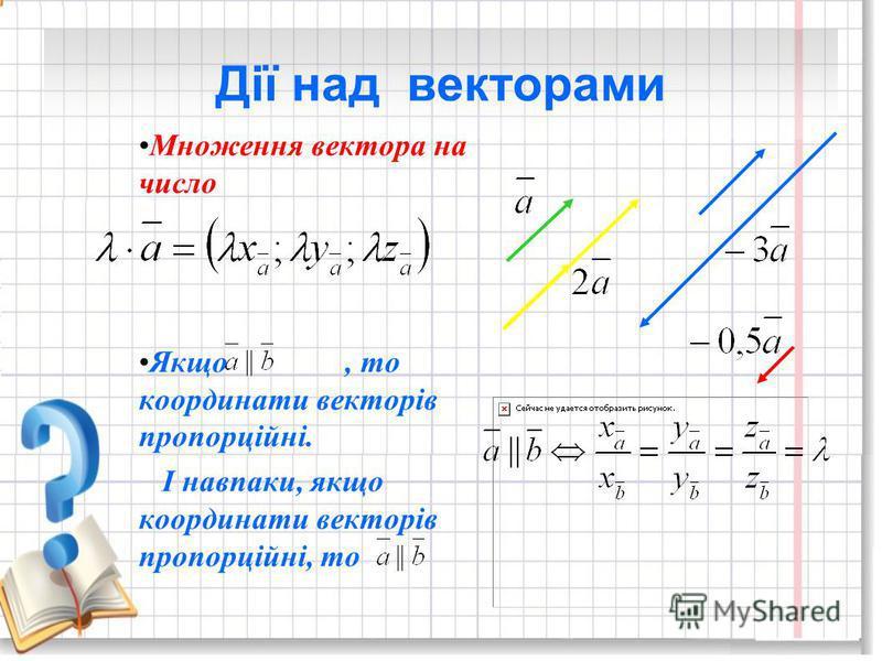 Дії над векторами Множення вектора на число Якщо, то координати векторів пропорційні. І навпаки, якщо координати векторів пропорційні, то