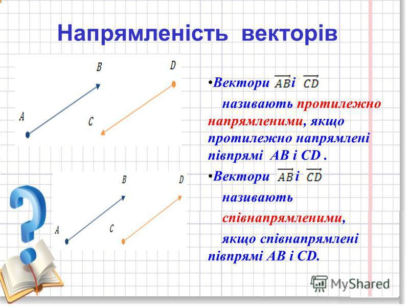 Напрямленість векторів Вектори і називають протилежно напрямленими, якщо протилежно напрямлені півпрямі AB і CD. Вектори і називають співнапрямленими, якщо співнапрямлені півпрямі AB і CD.