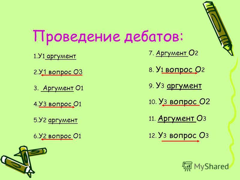 Проведение дебатов: 1. У 1 аргумент 2. У 1 вопрос О 3 3. Аргумент О 1 4. У 3 вопрос О 1 5. У 2 аргумент 6. У 2 вопрос О 1 7. Аргумент О 2 8. У 1 вопрос О 2 9. У 3 аргумент 10. У 3 вопрос О 2 11. Аргумент О 3 12. У 3 вопрос О 3