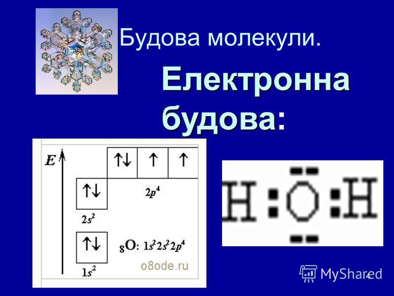 4 Будова молекули. Електронна будова будова: