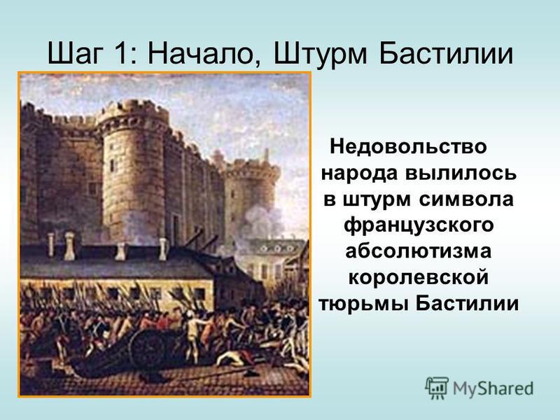 Шаг 1: Начало, Штурм Бастилии Недовольство народа вылилось в штурм символа французского абсолютизма королевской тюрьмы Бастилии