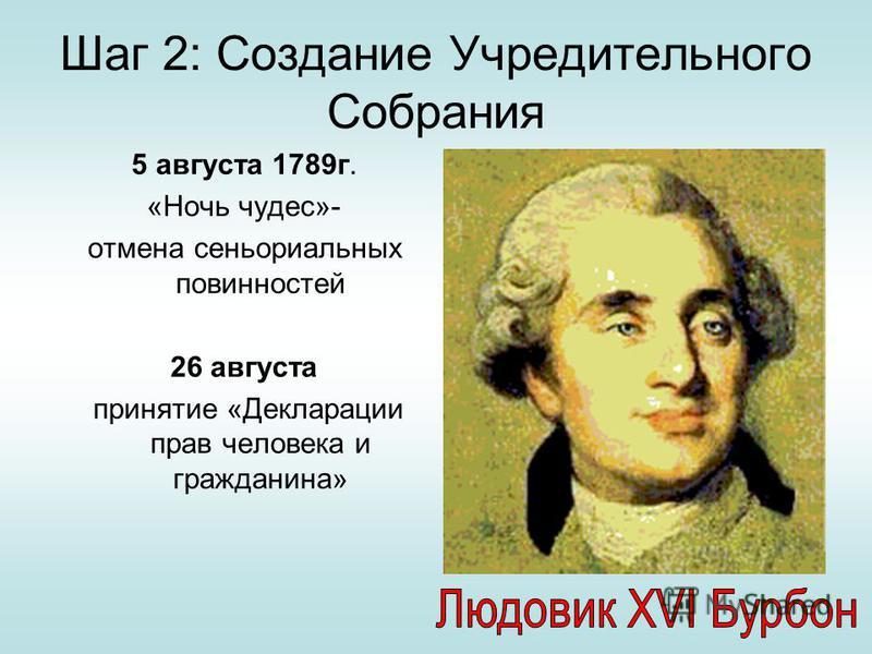 Шаг 2: Создание Учредительного Собрания 5 августа 1789 г. «Ночь чудес»- отмена сеньориальных повинностей 26 августа принятие «Декларации прав человека и гражданина»
