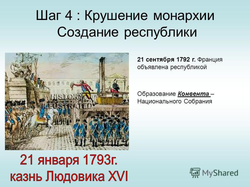 Шаг 4 : Крушение монархии Создание республики 21 сентября 1792 г. Франция объявлена республикой Образование Конвента – Национального Собрания