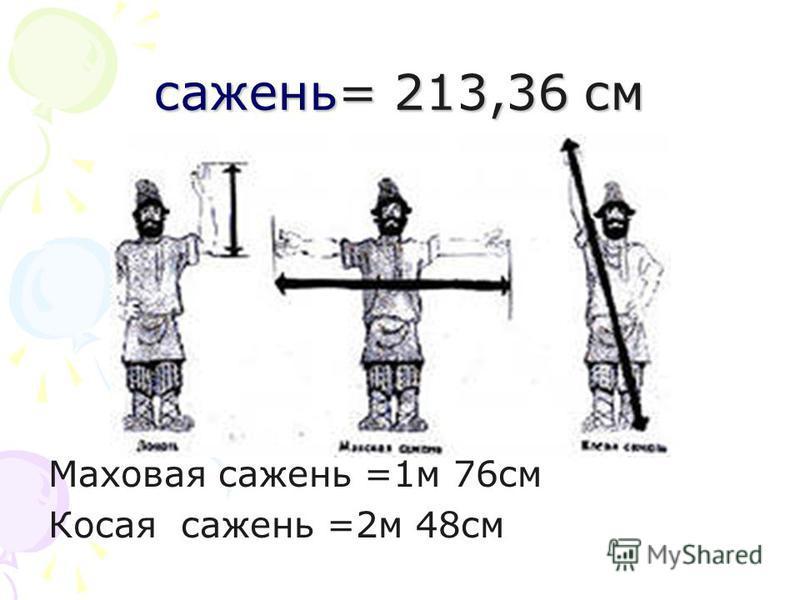 сажень= 213,36 см Маховая сажень =1 м 76 см Косая сажень =2 м 48 см