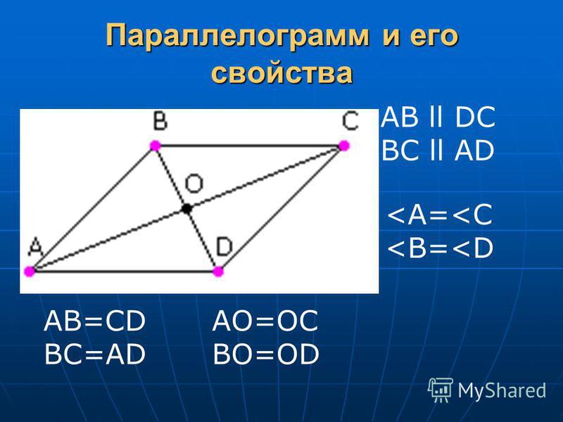 Параллелограмм и его свойства AB ll DС BC ll AD AB=CD BC=AD <A=<C <B=<D AO=OC BO=OD
