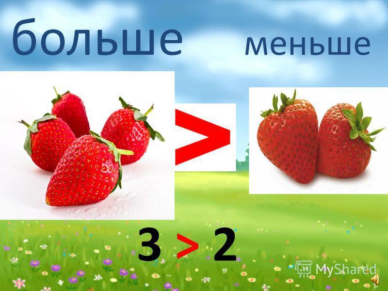 равно 2 = 22 = 2