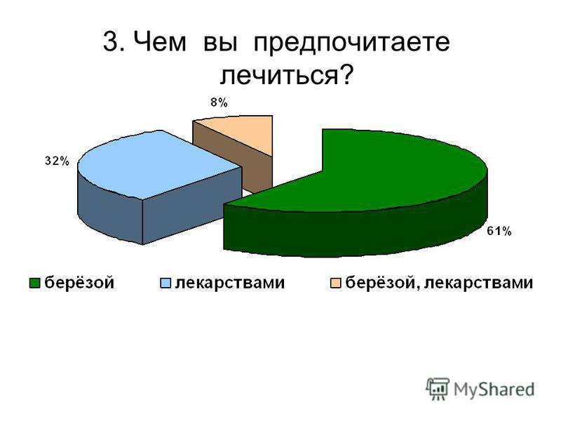 3. Чем вы предпочитаете лечиться?