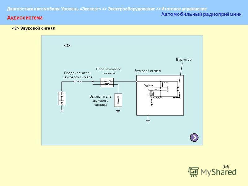 Диагностика автомобиля. Уровень «Эксперт» >> Электрооборудование >> Итоговое упражнение (4/6)(4/6) Аудиосистема Автомобильный радиоприёмник Предохранитель звукового сигнала Реле звукового сигнала Выключатель звукового сигнала Звуковой сигнал Варистор