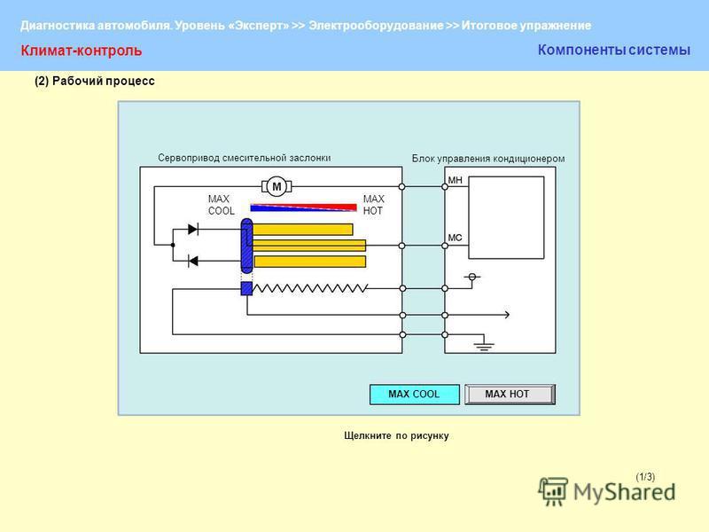 Диагностика автомобиля. Уровень «Эксперт» >> Электрооборудование >> Итоговое упражнение (1/3) Климат-контроль Компоненты системы Сервопривод смесительной заслонки MAX COOL MAX HOT Блок управления кондиционером (2) Рабочий процесс MAX COOLMAX HOT Щелк
